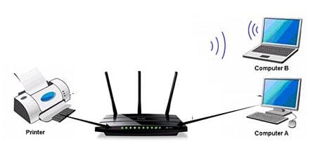 آموزش نحوه اتصال پرینتر به شبکه و Wifi ، تصویری و گام به گام