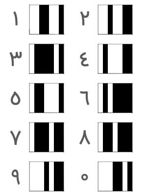 [تصویر:  barcode-numbers.jpg]