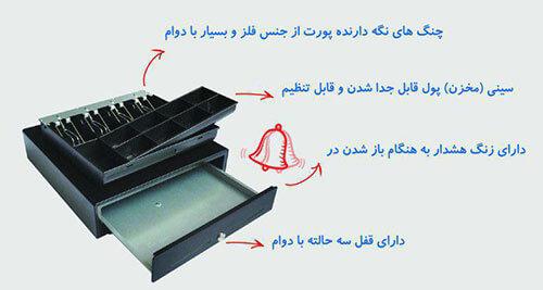 HPRT MK 410 Cash Drawer