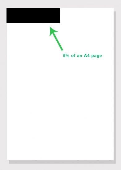 پوشش 5٪ صفحه به چه معنی است؟