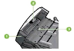 مشکل عدم تغذیه کاغذ توسط ADF پرینتر های چند کاره HP