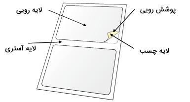 لایه های برچسب (لیبل)