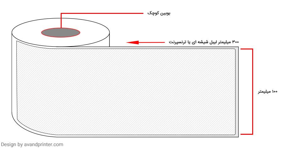 لیبل (برچسب) بی رنگ 100×300 Transparent Label بوبین کوچک