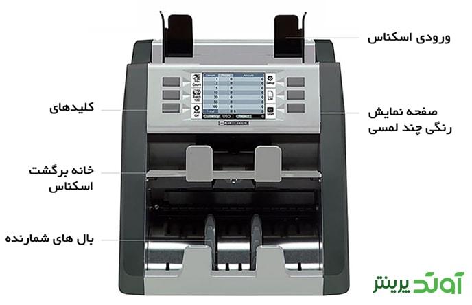 دستگاه سورتر ارز شمار پلاس P30