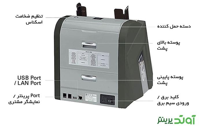 از دستگاه سورتر ارز شمار Sorter Plus P30 چه میدانید