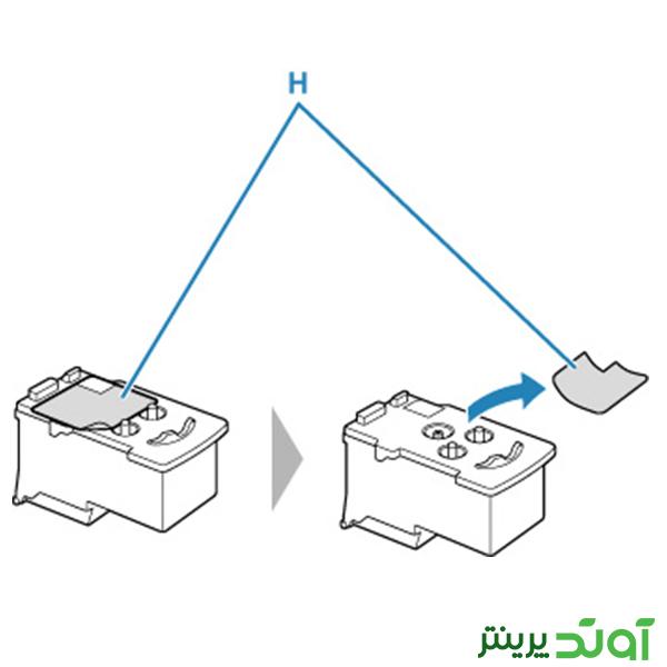 هد پرینتر کانن سری G مراحل نصب هد 7-1--